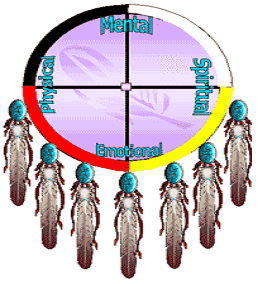 Picture of Medicine wheel